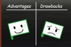 Z-Burn Drawbacks and sideeffects