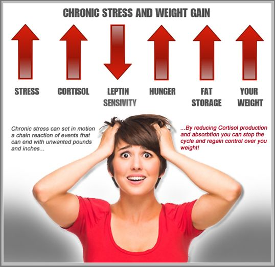 How to balance cortisol levels
