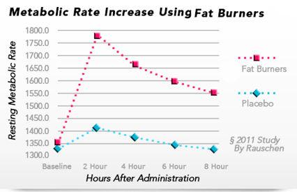 Quadralean_Metabolic_rate