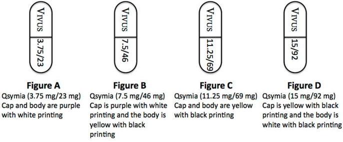 qsymia-types