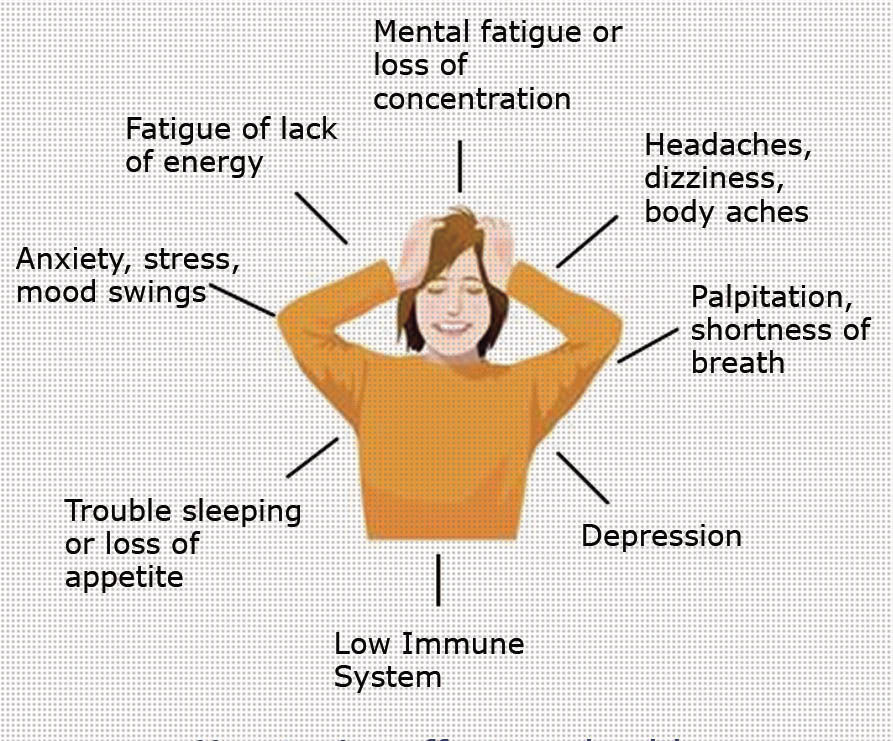 5htp-Low_serotonin_levels_symptoms1