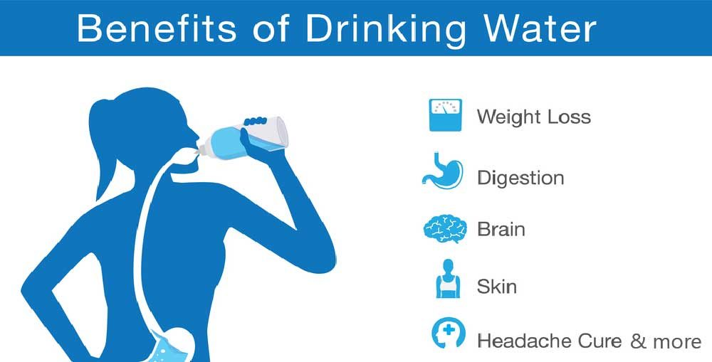 drink water and weight loss