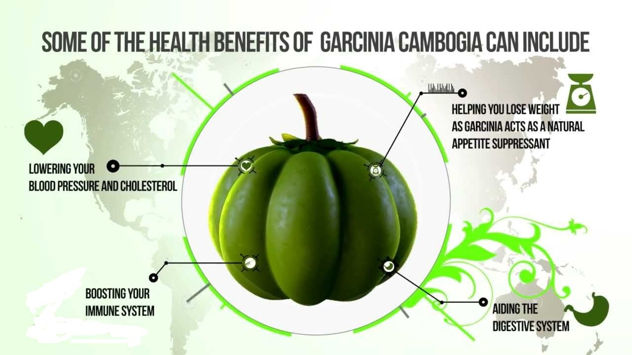 Benefits of Garcinia Extra