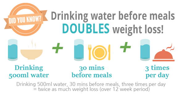 drinking-water-lose-weight