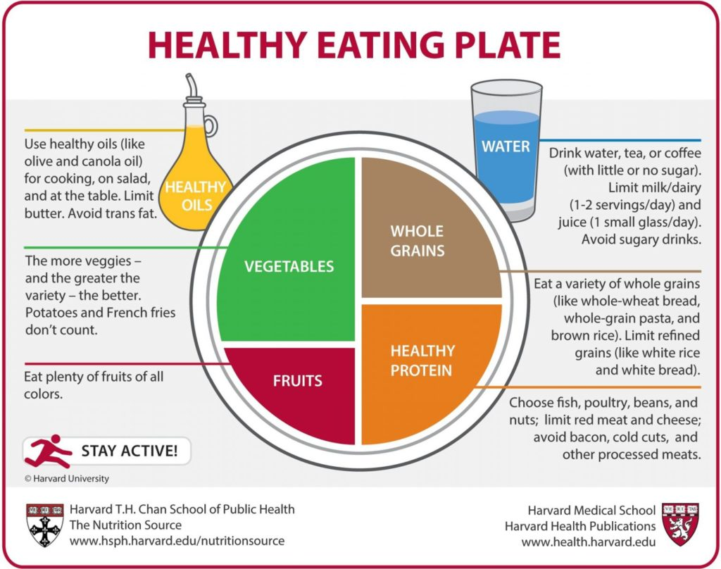 healthy-eating-plate-with garcinia