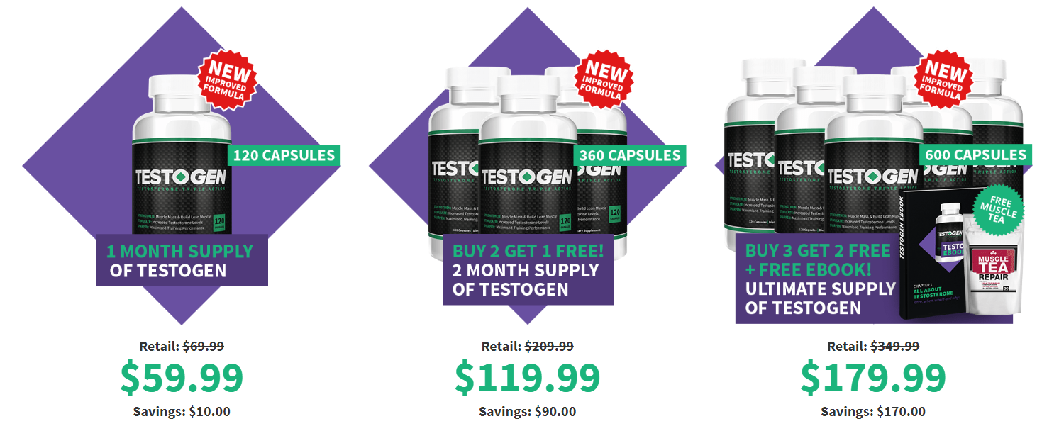 Testogen-Pricing