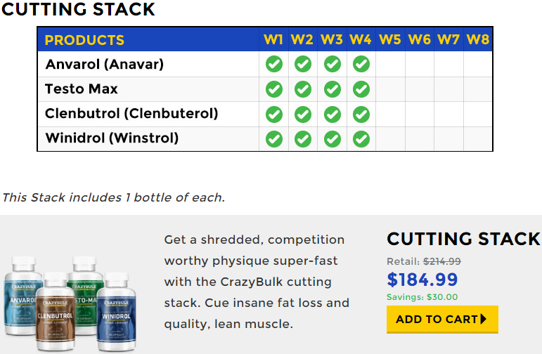 clenbuterol-cutting-stack-cycle