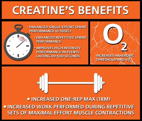 Creatine_For_Beginners_Benefits