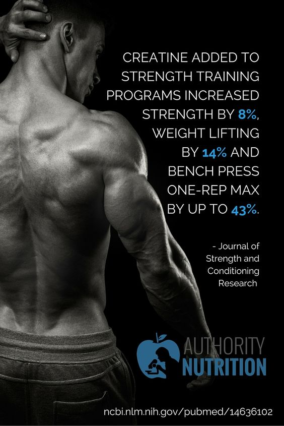 Creatine_Bodybuilding