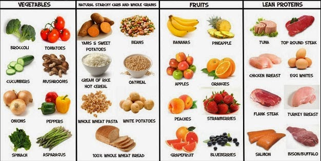 Muscle-Gaining-Foods in one month