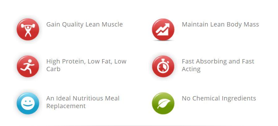 bulk powder protein in Australia Benefits